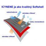 ICYNENE-ako-kvalitny-Softshell